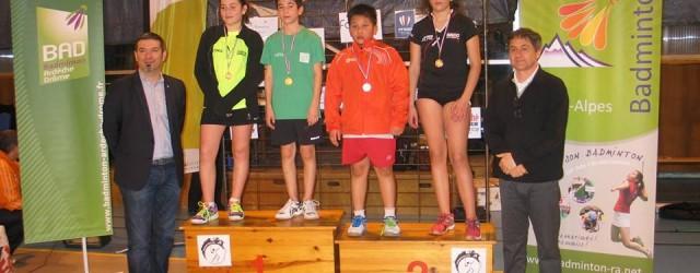 Ce week-end s'est déroulée dans les gymnases du Badminton Club de l'Hermitage et du Tournonais (BCHT 07) la quatrième étape du Trophée Régional Jeunes (TRJ) de la saison. Cette compétition, […]